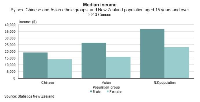 奥克兰大学_2013年奥克兰人口数量